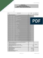 RAB Pembangunan TPA (Liner Clay Dan Liner Lengkap)