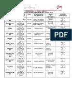 Cronograma de Competencias Fase Municipal 2013 (1)