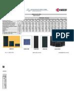 Modulos  Dados fotovoltaico