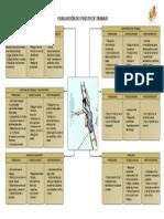 PRACTICA 10 - Evaluacion Del Puesto de Trabajo