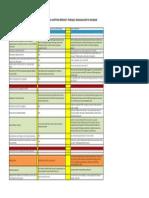 My Transport to John Keys Transport PDF Mode