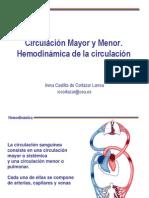 IV. Hemodinamica de La Circulacion-EnD