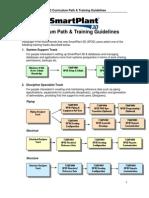 SmartPlant 3D Curriculum Path Training Guidelines V2011 R1