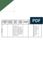 Estrategias político-organizativas (INSUMOS DÍA 2)