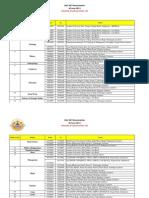 Lucknow Univ Centre Plan 17062013 2