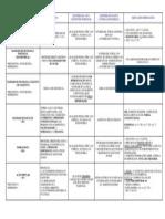 Remedios constitucionais.pdf