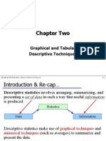 Graphical and Tabular
