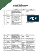 Calendar Lectii Pregatire FMI UNIBUC 2013