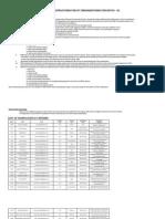 Interns Database Batch 01