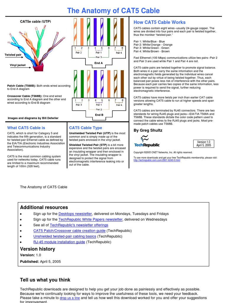 Cat 5 Patch Cable Wiring Diagram