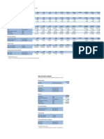 Economic Indicators (IFS)