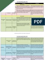 week 5 a1  checklist dossantos portfolio