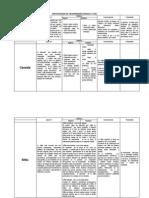 INFECCIONES DE TRANSMISIÓN SEXUAL Y VIH.pdf