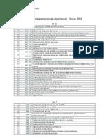 NIC, NIIF e Interpretaciones- Resumen (Ene 2012) (Para Alumnos)