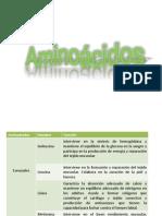 Aminoacidos Original