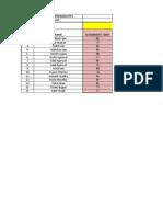 3 Continents Mark Sheet - January 2013 Intake
