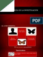 Metodología  de la Investigación (curso completo)