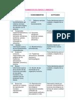 ciencia y ambiente diversificacióna.docx