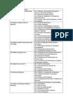 Processos COBIT 4.1