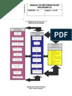 Manual de Implementación Programa 5 S