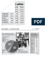 Reportaje_elmercurio_30-04-2011