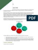 Gestion Empresarial _ Foda