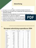 Chap 7 Advertising