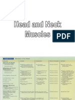 Muscles of the Head and Neck (Clear)