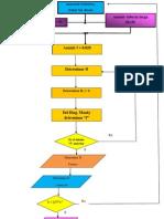 FLUJOGRAMA diseño de tuberias.pdf