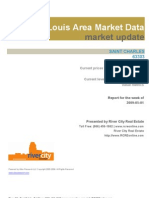 May 8, 2009 Saint Charles, MO 63303 Real Estate Market Update
