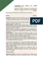 Concepto y clasificación de formas de Estado