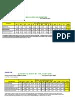 Cuadro Nº 08-Balance Hídrico del Distrito de Riego-Ejecutado Campaña Agrícola 2008-2009-Elmer