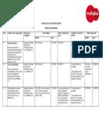 Multiplus_PartesRelacionadas_20100816_pt.pdf