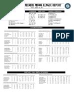 06.30.13 Mariners Minor League Report