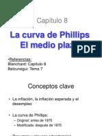 t7_la Curva de Phillips
