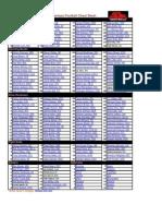 2013 Fantasy Football Cheat Sheet - Updated 7-1