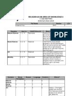 CLE Worksheet #3