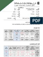 Kuwait Semi Annual Report 2012.doc