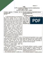 Modificari Cpc 120705021254