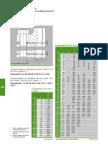 Catalogo GASKET General Measurement Tables