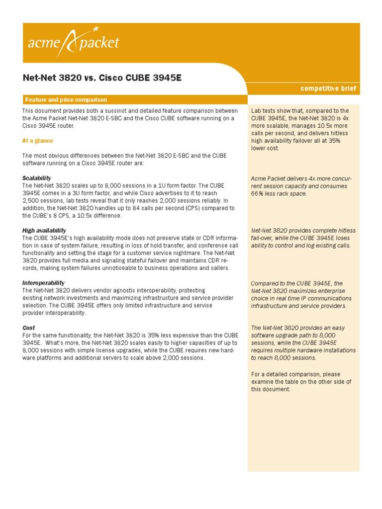 Acme Packet vs Cisco CUBE | Protocolo de inicio de sesión