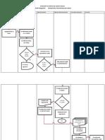 Auditori A Modelos de Flujogramas de componentes varios 4
