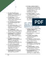 Daftar Nama Pabrik Farmasi Di Indonesia