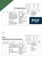 Lampiran IV Rekam Medis BAITURRAHMAN