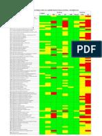 Estado Uso Software Libre Dic 2012