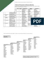 2. Plan de clase.pdf
