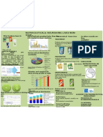 Nutraceuticals Poster Final