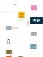 Diagrama de Flujoq -i