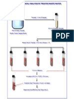 Bacteriological Analysis of Wasted Treated Water1