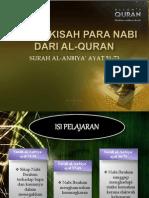 Tafsir Kisah Para Nabi Dari Al-quran